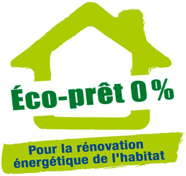 Rénovation énergétique : Éco-prêt à taux zéro